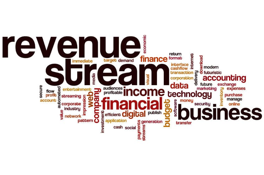 64156499 - revenue stream word cloud concept