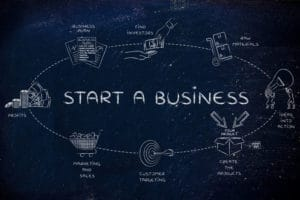 How to start a business image